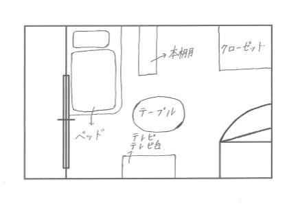 部屋の設計図③